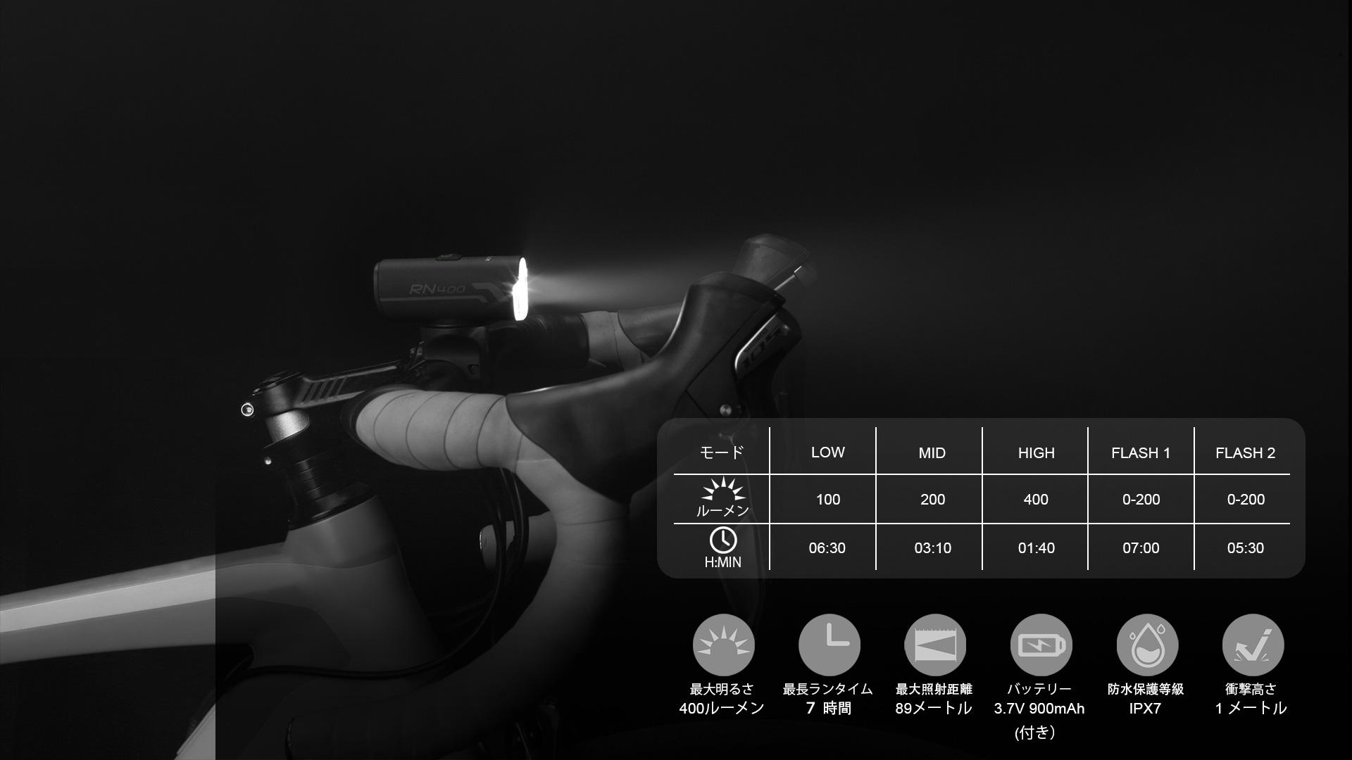 RN400には、低、中、高、点滅1、点滅2の5つのライトモードがあります。