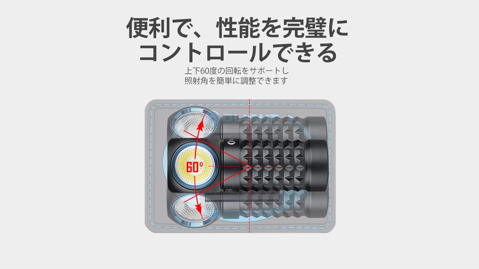 ワーク ライトPerun Mini, 上下に60度回転させて照射角度を調整します